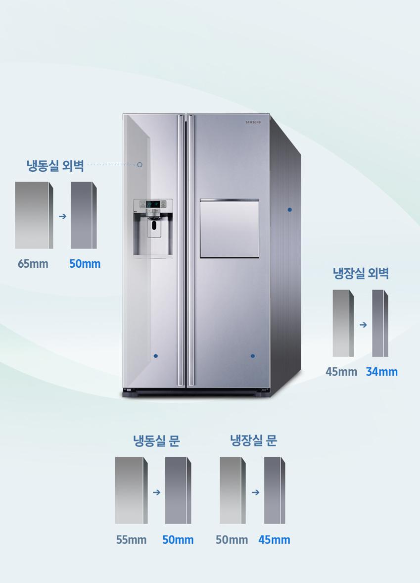 스페이스맥스 기술은 삼성 냉장고의 문과 벽 두께를 줄여 상당량의 내부 공간을 추가 확보하는 데 성공했습니다
