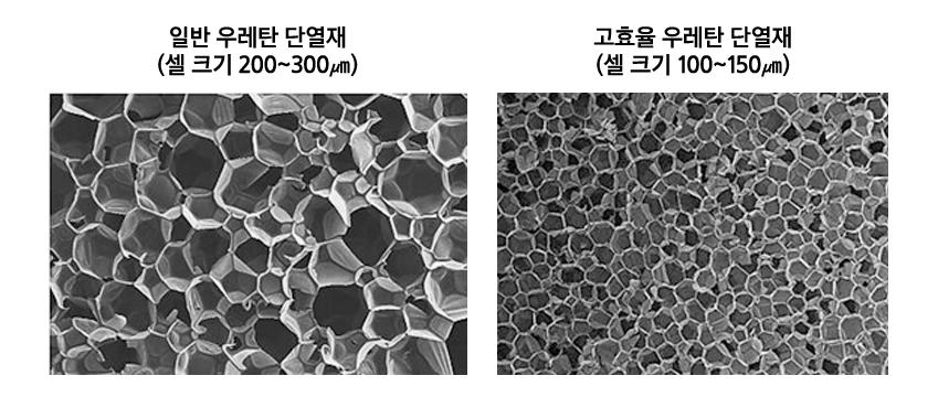일반 우레탄 단열재(셀 크기 200~300㎛), 고효율 우레탄 단열재(셀 크기 100~150㎛)