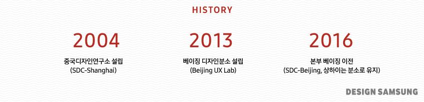 HISTORY 2004 중국디자인연구소 설립(SDC-Shanghai) 2013 베징 디자인분소 설립(Beijing UX Lab) 2016 본부 베이징 이전(SDC-Beljing,상하이는 분소로 유지)