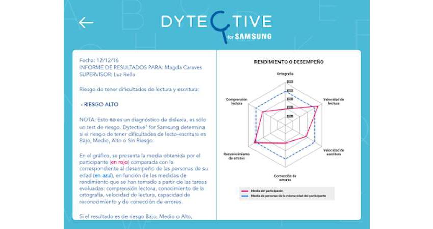 DYTECTIVE for SAMSUNG 진단결과 화면. 해당 결과는 높은 위험도(Riesgo Alto)에 해당한다