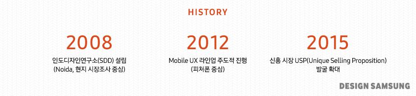 HISTORY 2008 인도디자인연구소(SSD)설립 (Noida,현지 시장조사 중심) , 2012 Mobile UX 라인업 주도적 진행 (피처폰 중심) , 2015 신흥 시장 USP(Unique Selling Proposition) 발굴 확대