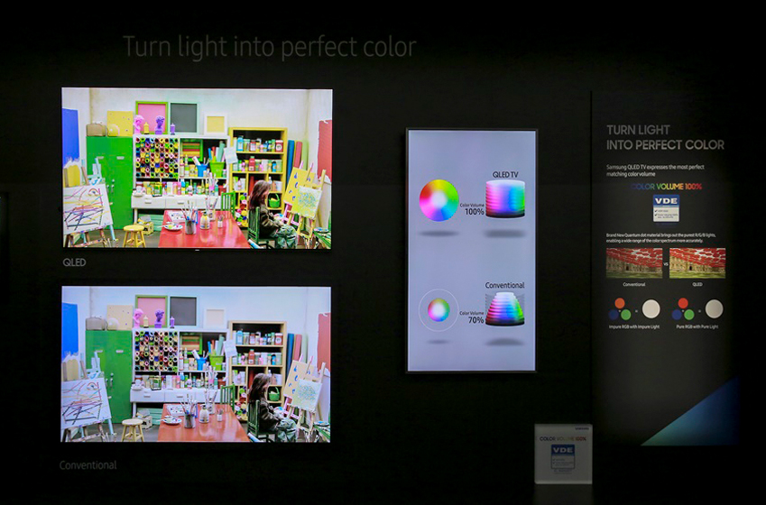 Turn light into perfect color , QLED , Conventional
