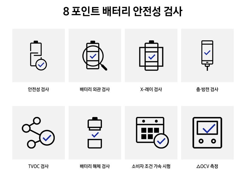 8 포인트 배터리 안전성 검사-안전성 검사 , 배터리 외관 검사 , X-레이 검사 , 충.방전 검사 ,TVOC 검사 , 배터리 해체 검사 , 소비자 조건 가속 시험 , OCV 측정