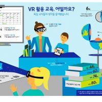 VR 활용 학교 교육, 독일 교사들의 생각은?