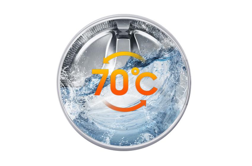 플렉스워시는 고온(섭씨 70도)의 물로 드럼을 회전시켜 오염 물질을 불리고 워터샷을 분사해 세탁조와 도어 프레임 내에 낀오염물을 제거한다