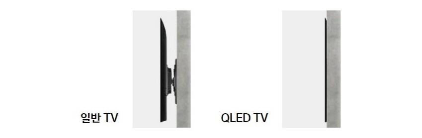 일반 TV, QLED TV