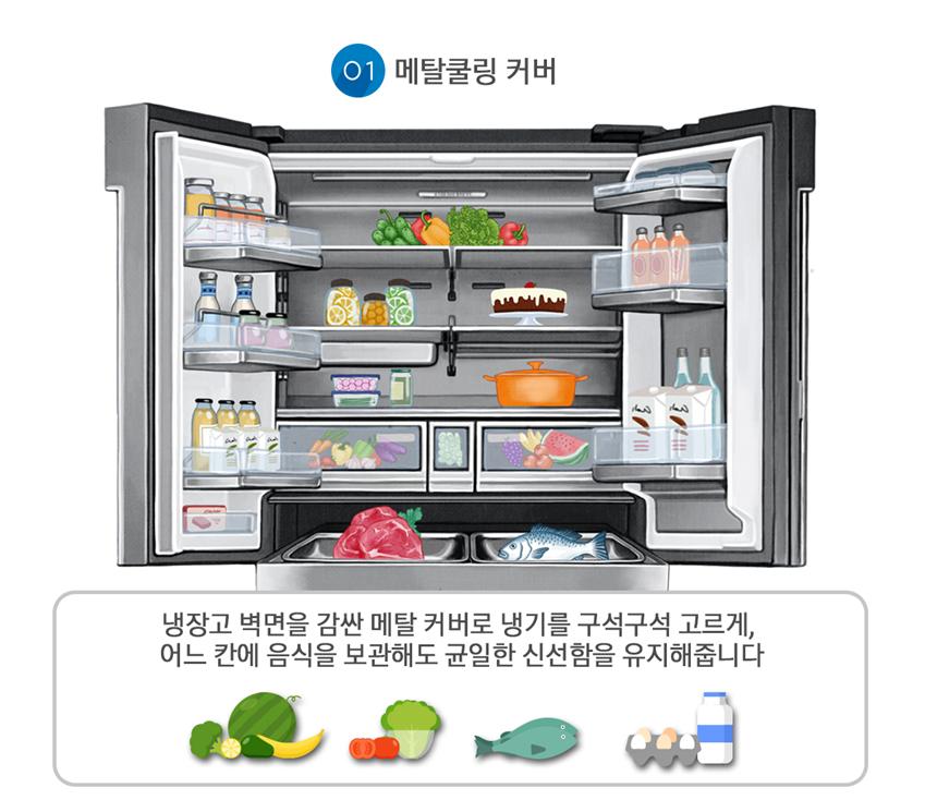 셰프컬렉션 메탈쿨링 커버, 냉장고 벽면을 감싼 메탈 커버로 냉기를 구석구석 고르게, 어느 칸에 음식을 보관해도 균일한 신선함을 유지해줍니다.