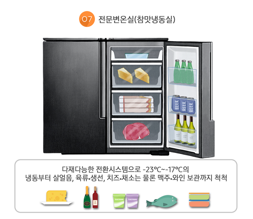 셰프컬렉션 전문변온실, 다재다능한 전환시스템으로 -23도~17도의 냉동부터 살얼음, 육류,생선, 치즈,채소는 물론 맥주,와인 보관까지 척척