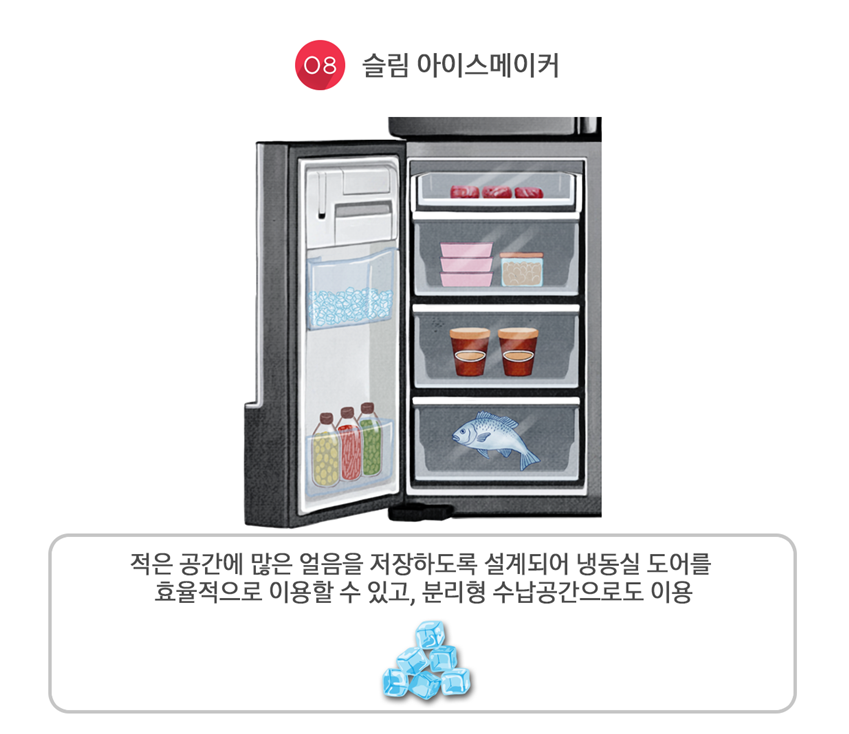 셰프컬렉션 슬림 아이스메이커, 적은 공간에 많은 얼음을 저장하도록 설계되어 냉동실 도어를 효율적으로 이용할 수 있고, 분리형 수납공간으로도 이용
