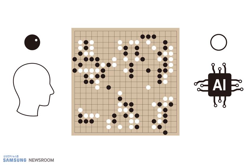 바둑두는 인간과 AI