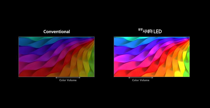 기존 스크린과 시네마 led 스크린 컬러볼륨 비교