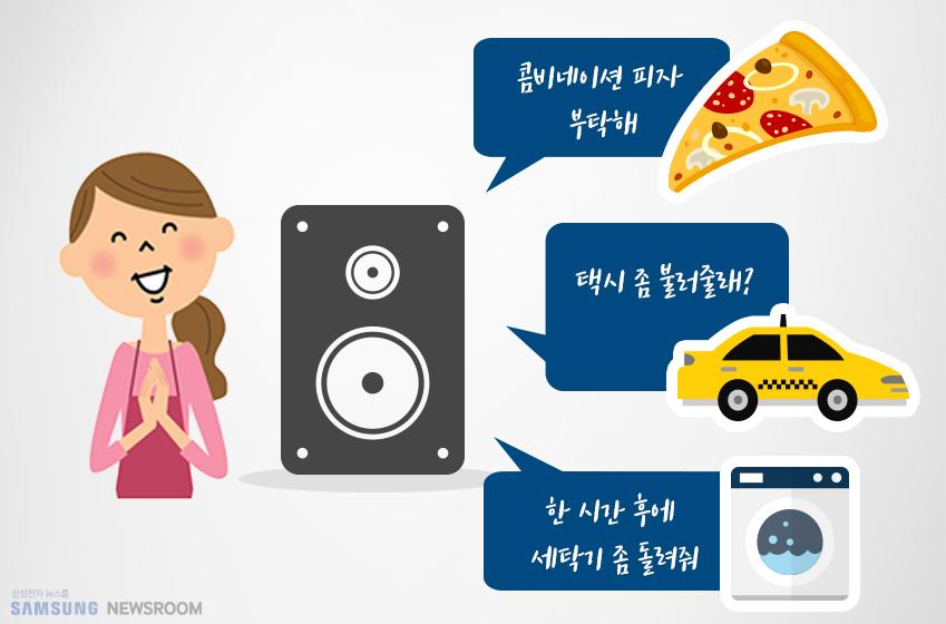 요즘 속속 선보이고 있는 음성인식 장치(스피커)는 커넥티드 디바이스의 활용 가능성을 잘 보여준다