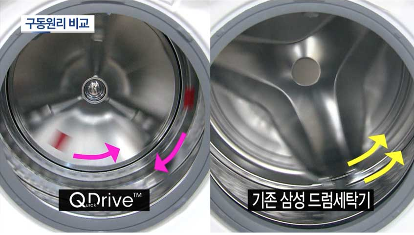 구동원리 비교 / Q Drvie 기존삼성 드럼세탁기