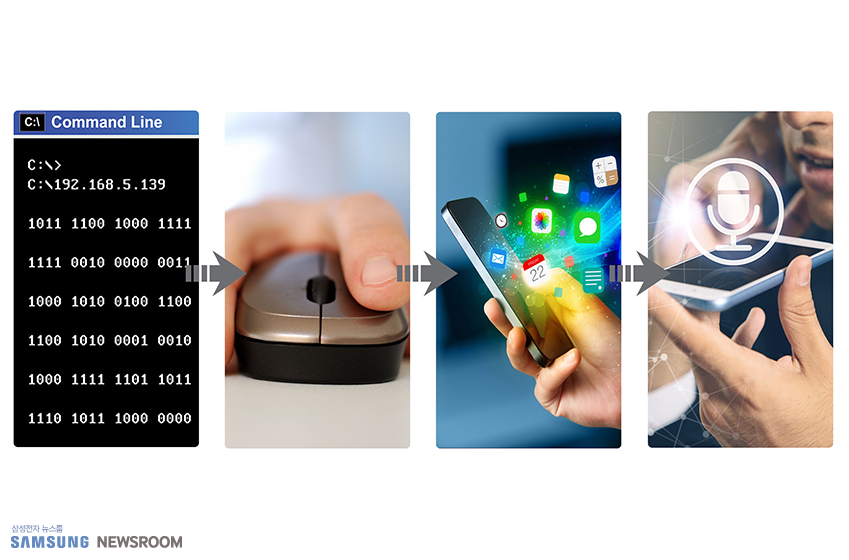 인간과 컴퓨터 간 인터페이스 방식은 시간 흐름에 따라 지속적으로 변화해왔다
