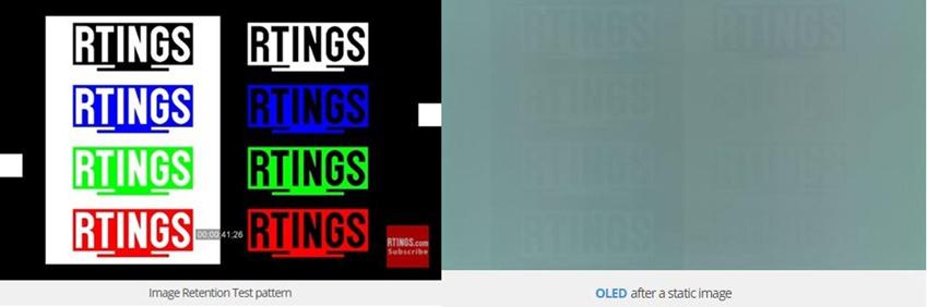▲ 알팅스의 로고를 화면에 10분동안 띄워 놓은 뒤(왼쪽) 잔상을 확인하는 테스트. QLED TV에는 잔상이 남지 않은 반면 OLED TV에는(오른쪽) 잔상이 남았다. (출처: www.rtings.com)