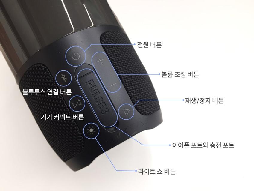 ▲펄스3의 작동에 필요한 버튼을 스피커 뒷면에 심플하게 배치해 직관적인 사용이 가능하다