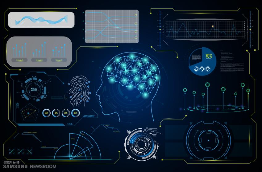 5G 기술은 인공지능과도 밀접한 관련이 있다. 인공지능은 기본적으로 데이터를 주식(主食)으로 삼아 작동된다.