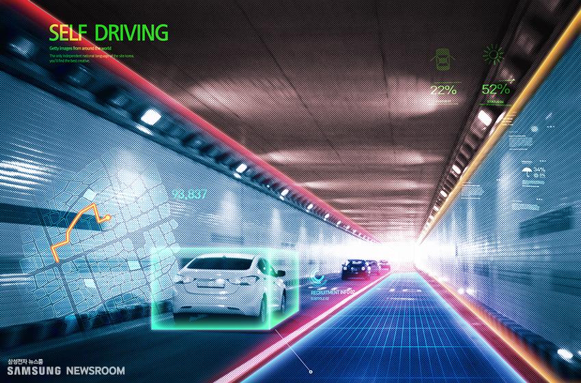 주변 환경 인식 센서와 외부 네트워크를 통해 교통 정보를 공유하는 자율주행 자동차