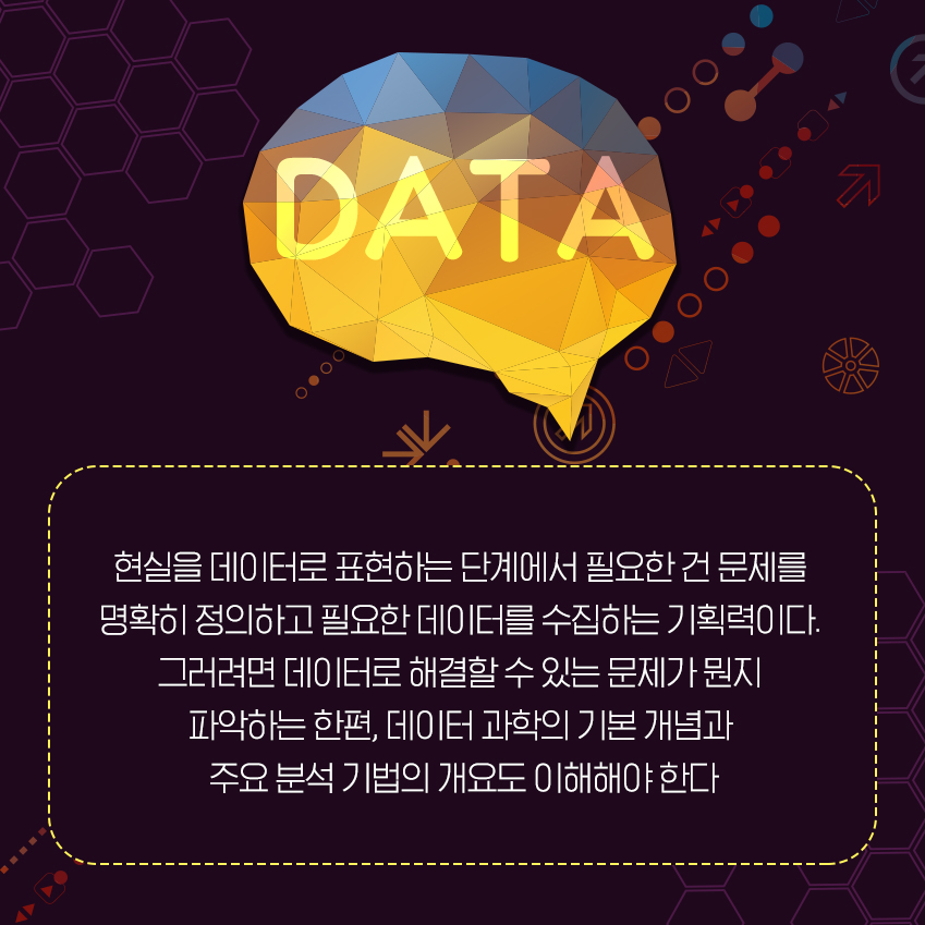 현실을 데이터로 표현하는 단계에서 필요한 건 데이터로 해결해야 할 문제를 명확히 정의하고 필요한 데이터를 수집하는 기획력이다. 문제를 제대로 정의하려면 데이터로 해결할 수 있는 문제가 뭔지부터 알아야 하며, 그러려면 데이터 과학의 기본 개념과 주요 분석 기법의 개요 정돈 이해할 필요가 있다. 역시 건축에 비유하면 이 과정은 예산 범위에서 어떤 자재와 구조로 시공할 수 있는지 가늠하는 절차와 같다.