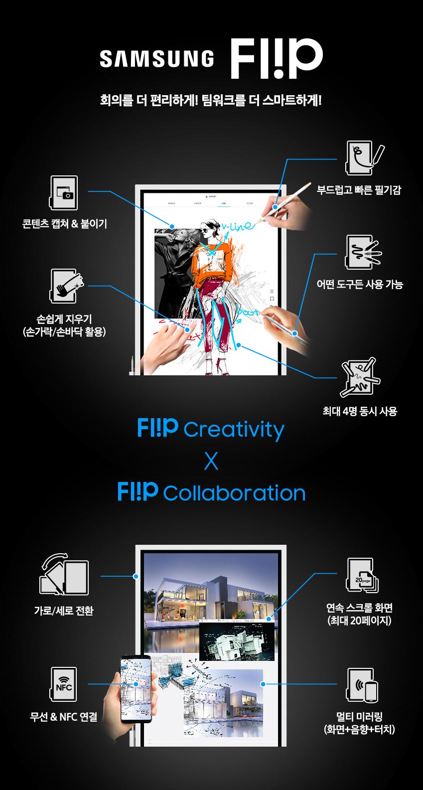 콘텐츠 캡처 붙이기, 부드럽고 빠른 필기감, 어떤 도구든 사용 가능, Samsung Flip, 회의를 더 편리하게! 팀워크를 더 스마트하게! , 콘텐츠 캡쳐&붙이기, 부드럽고 빠른 필기감, 손쉽게 지우기[손가락/손바디 활용], 어떤 도구든 사용가능, 최대 4명 동시 가능, Flip Creativity X Flip Collaboration 가로/세로전환, 연속 스크롤 화면(최대 20페이지), 무선& NFC연결, 멀티 미러링{화면+음향+터치}