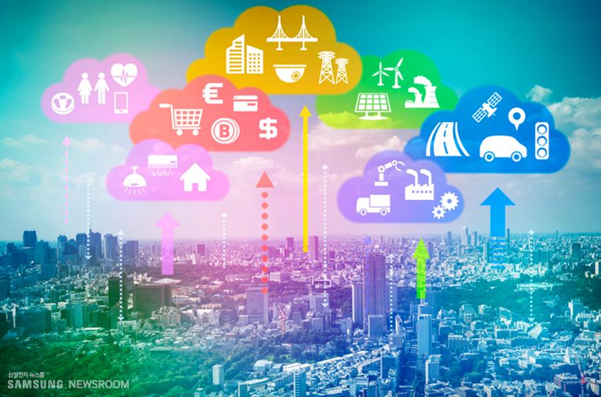 '스마트 시티'로 연결성(connectivity)이 확장된 세상