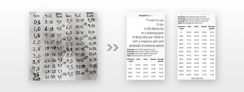 ▲토머스 블롬셋이 밝힌 구간별 주행 속도 기록법. 2015년엔 종이에 메모하는 게 고작이었지만 이듬해엔 자체적으로 앱을 개발, 활용했다