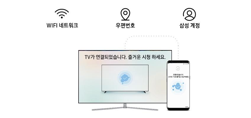 쉽고 간편한 설치 / TV가 연결되었습니다. 즐거운 시청 하세요 / WIFI 네트워크 / 우편번호 / 삼성 계정