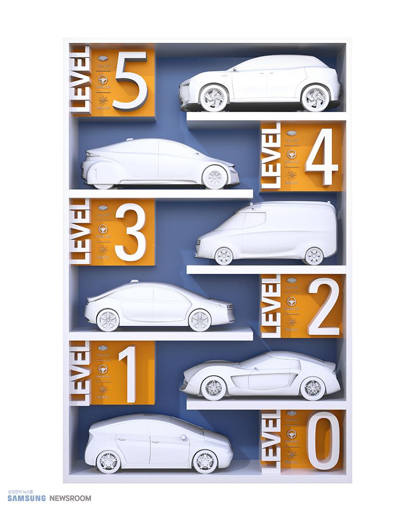 자율주행 자동차의 등급