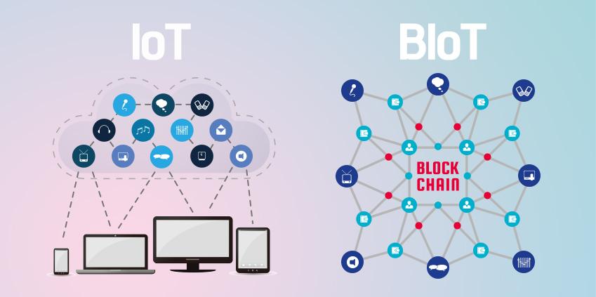 IoT와 BIoT