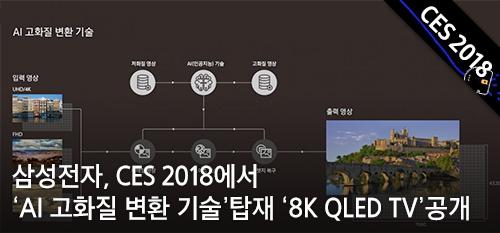 삼성전자, CES 2018에서 'AI 고화질 변환 기술'탑재 '8K QLED TV'공개
