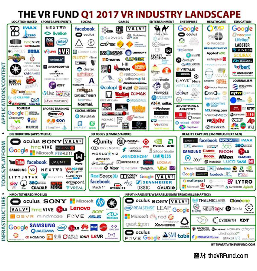 THE VR FUND Q1 2017 VR INDUSTRY LANDSCAPE