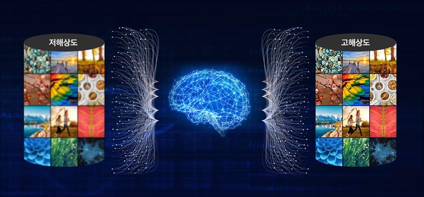 삼성전자가 개발한 머신러닝 기반의 고효율 고해상도 복원 기술