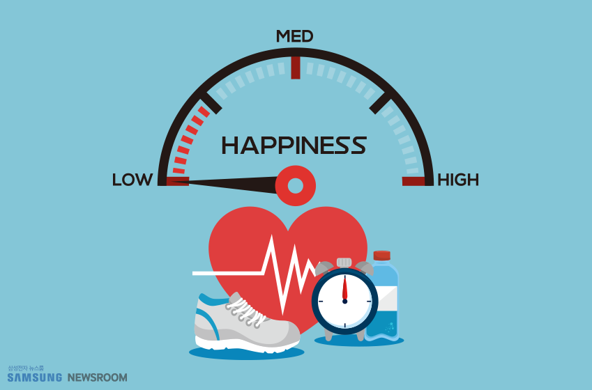 행복의 정도를 측정하는 지표