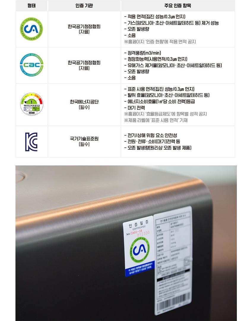 ▲ 삼성 큐브 제품의 측면. 한국공기청정협회에서 발급한 CA인증필증을 확인할 수 있다