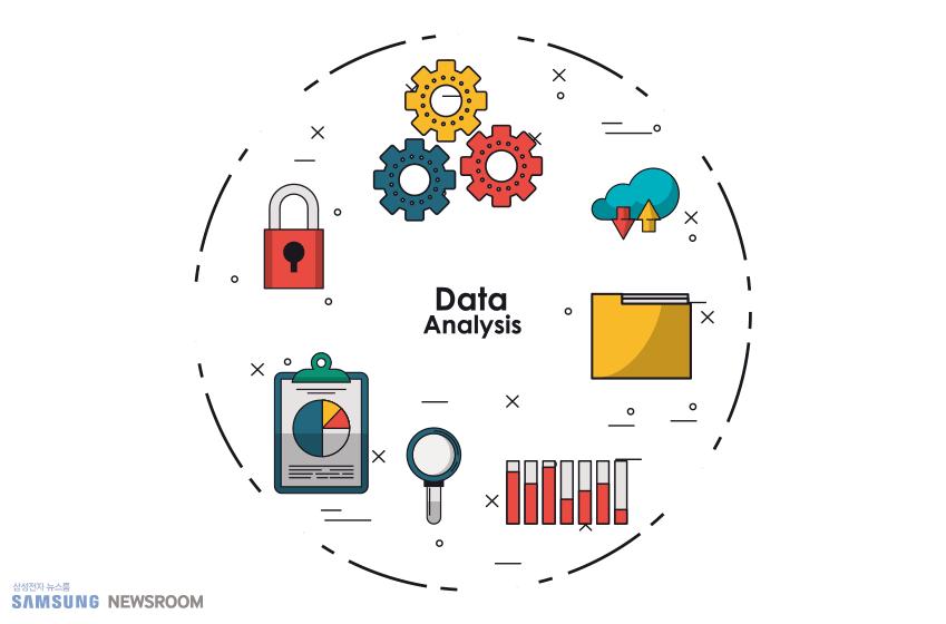 모든 디지털의 기본은 데이터다