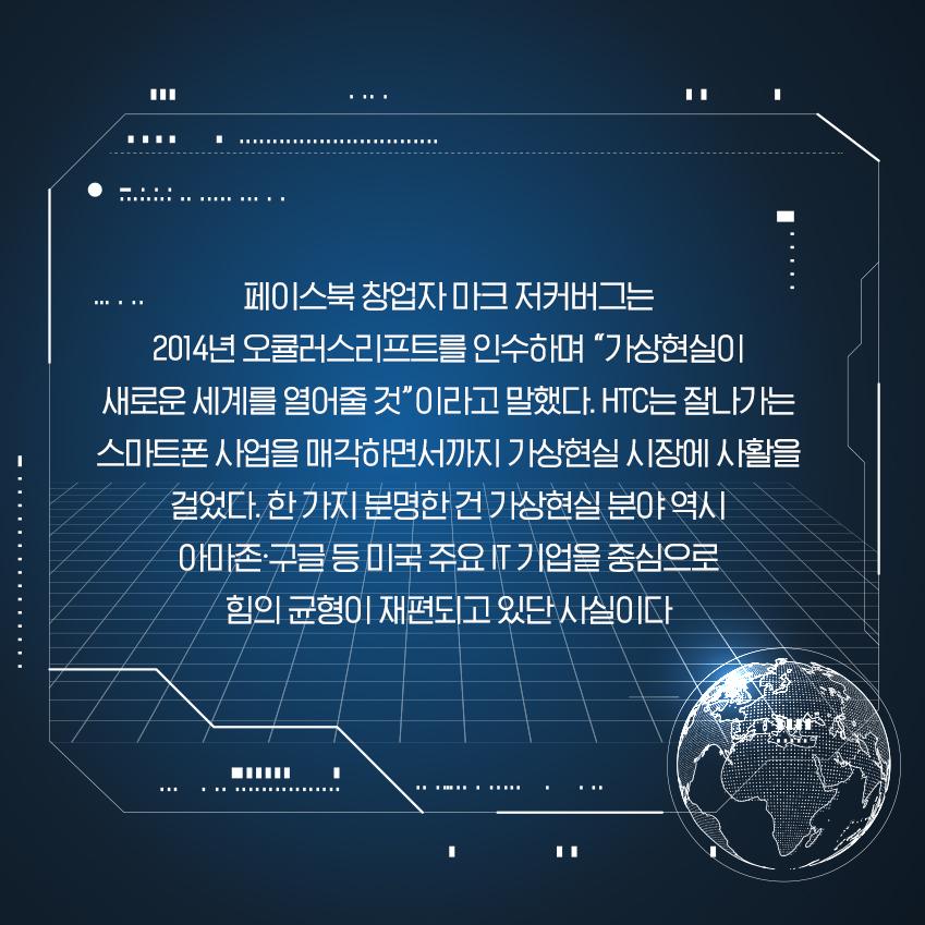 """페이스북 창업자 마크 저커버그는 2014년 오큘러스리프트를 인수하며 """"가상현실이 새로운 세계를 열어줄 것""""이라고 말했다. HTC는 잘나가는 스마트폰 사업을 매각하면서까지 가상현실 시장에 사활을 걸었다. 한 가지 분명한 건 가상현실 분야 역시 아마존∙구글 등 미국 주요 IT 기업을 중심으로 힘의 균형이 재편되고 있단 사실이다"""