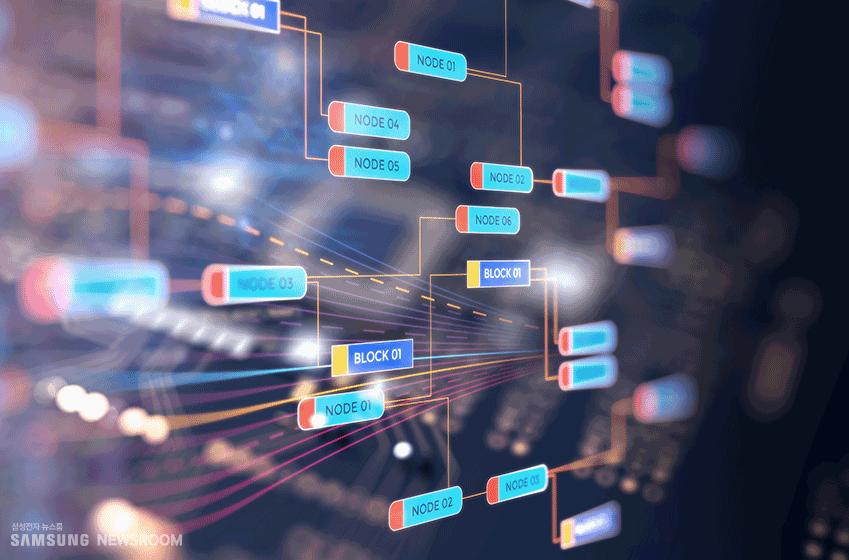 블록체인의 사전적 정의는 디지털 장부다