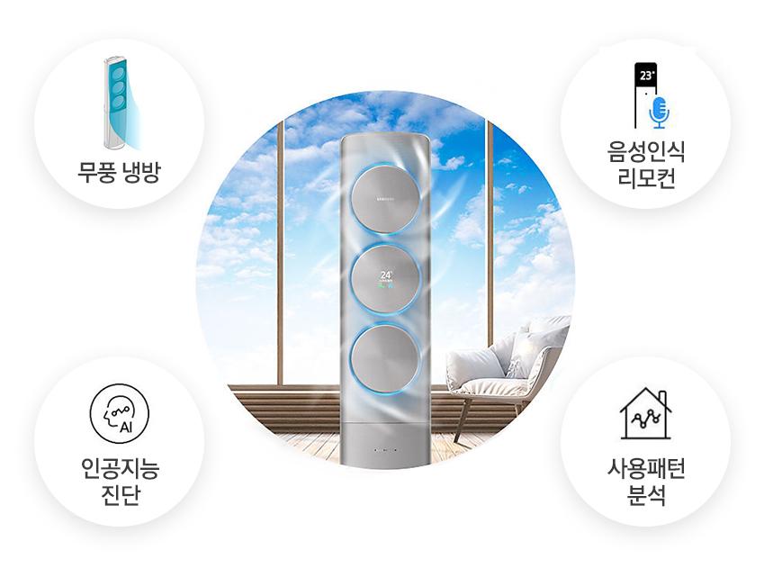 무풍에어컨의 다양한 부가 기능들 - 무풍 냉방 / 음성인식 리모컨 / 인공지능 진단 / 사용패턴 분석