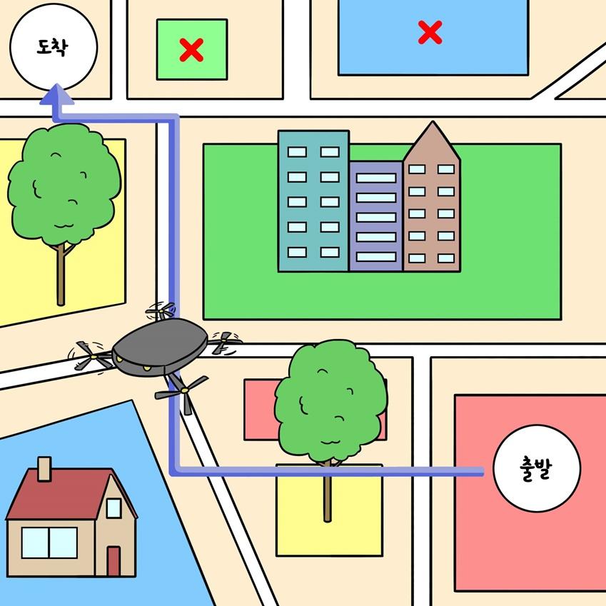 경로 계획을 사용해 전역과 지역을 구분하는 드론
