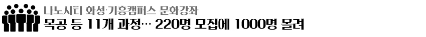 나노시티 화성∙기흥캠퍼스 문화강좌 목공 등 11개 과정… 220명 모집에 1000명 몰려