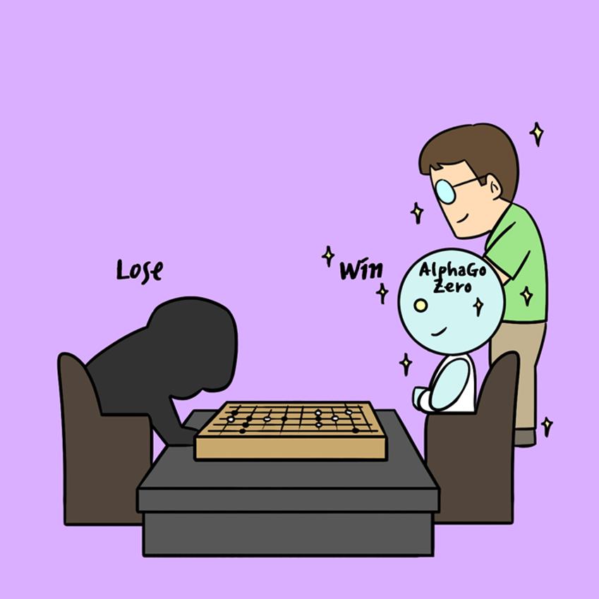 바둑게임에서 승승장구하는 알파고 제로. 그 뒤엔 똑똑한 소프트웨어 개발자가 버티고 있음.