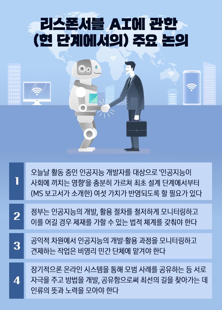 리스폰서블 AI에 관한 (현 단계에서의) 주요 논의 ① 오늘날 활동 중인 인공지능 개발자를 대상으로 '인공지능이 사회에 끼치는 영향'을 충분히 가르쳐 최초 설계 단계에서부터 (MS 보고서가 소개한) 여섯 가치가 반영되도록 할 필요가 있다 ② 정부는 인공지능의 개발, 활용 절차를 철저하게 모니터링하고 이를 어길 경우 제재를 가할 수 있는 법적 체계를 갖춰야 한다 ③ 공익적 차원에서 인공지능의 개발∙활용 과정을 모니터링하고 견제하는 작업은 비영리 민간 단체에 맡겨야 한다 ④ 장기적으론 온라인 시스템을 통해 모범 사례를 공유하는 등 서로 자극을 주고 방법을 개발, 공유함으로써 최선의 길을 찾아가는 데 인류의 뜻과 노력을 모아야 한다