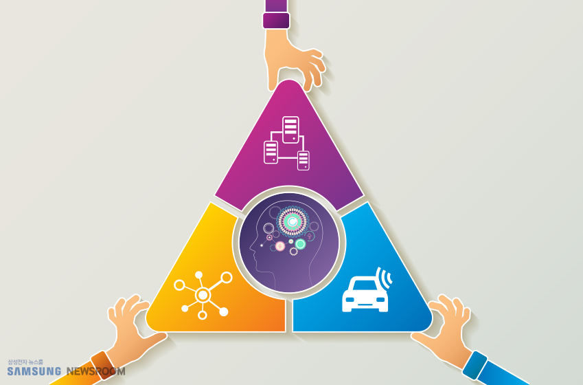 일본은 인공지능 생태계 구축을 목표로 3단계 계획을 발표했다