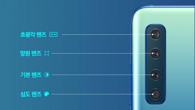 [인포그래픽] 갤럭시 A9의 세계 최초 후면 쿼드 카메라 탐구