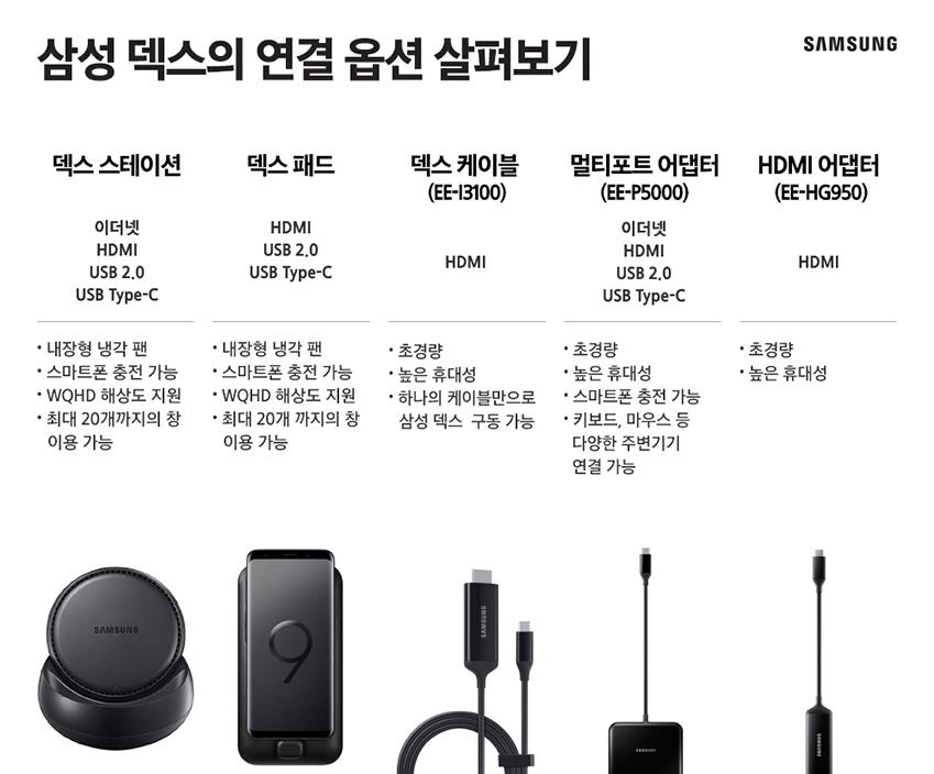 삼성 덱스 변경 옵션 살펴보기