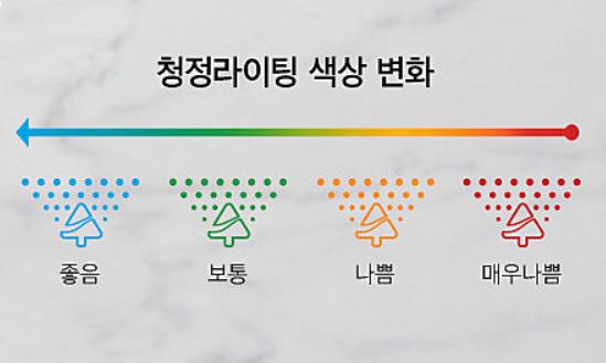 청정라이팅 색상 변화