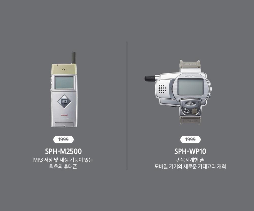 1999 SPH-M2500 MP3 저장 및 재생 기능이 있는 최초의 휴대폰 / 1999 SPH-WP10 손목시계형 폰 모바일 기기의 새로운 카테고리 개척
