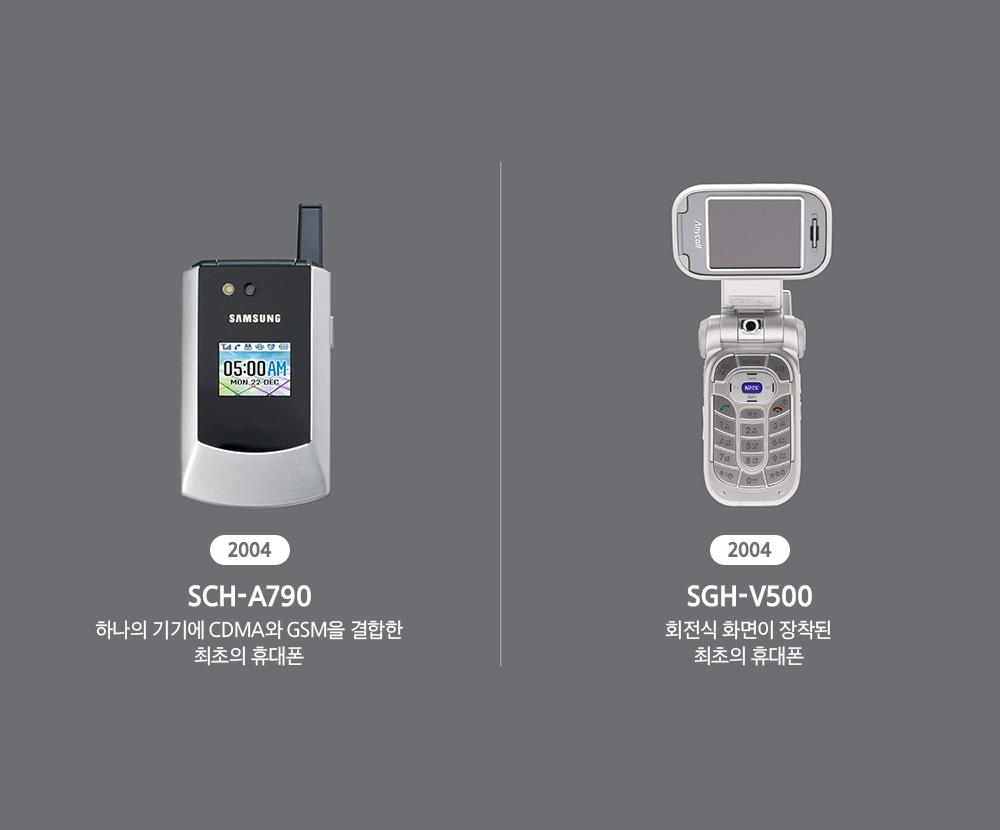 2004 SCH-A790 하나의 기기에 CDMA와 GSM을 결합한 최초의 휴대폰 / 2004 SGH-V500 회전식 화면이 장찬된 최초의 휴대폰