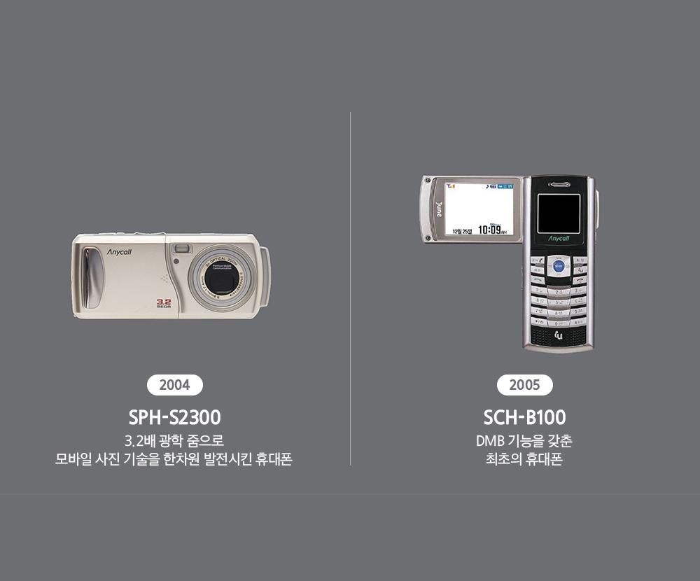 2004 SPH-S2300 3.2배 광학 줌으로 모바일 사진 기술을 한차원 발전시킨 휴대폰 2005 SCH-B100 DMB 기능을 갖춘 최초의 휴대폰