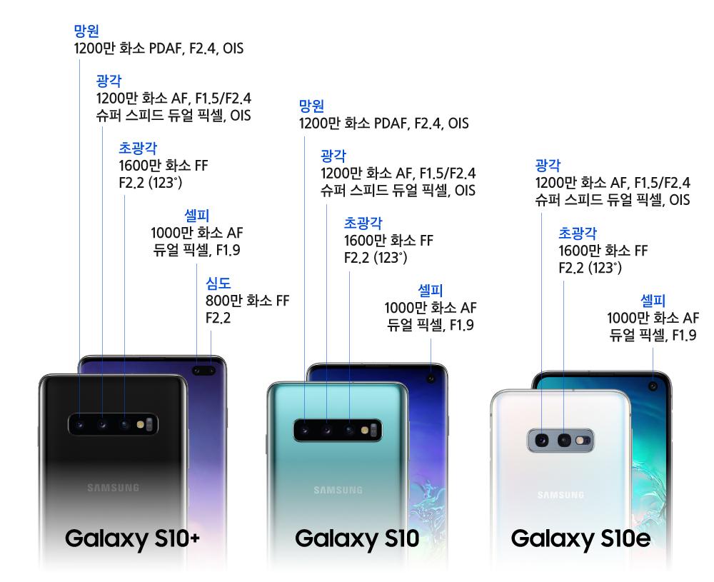 Galaxy S10+  망원 1200만 화소 PDAF, F2.4, OIS 광각 1200만 화소 AF, F1.5/F2.4, 슈퍼 스피드 듀얼 픽셀, OIS 초광각 1600만 화소 FF, F2.2(123º) 셀피 1000만 화소 AF 듀얼 픽셀, F1.9 심도 800만 화소 FF F2.2 / Galaxy S10  망원 1200만 화소 PDAF, F2.4, OIS 광각 1200만 화소 AF, F1.5/F2.4, 슈퍼 스피드 듀얼 픽셀, OIS 초광각 1600만 화소 FF, F2.2(123º) 셀피 1000만 화소 AF 듀얼 픽셀, F1.9 / Galaxy S10e  광각 1200만 화소 AF, F1.5/F2.4, 슈퍼 스피드 듀얼 픽셀, OIS 초광각 1600만 화소 FF, F2.2(123º) 셀피 1000만 화소 AF 듀얼 픽셀, F1.9